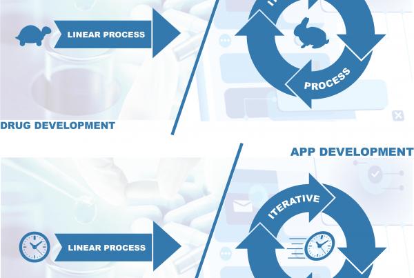 Drug vs App Development